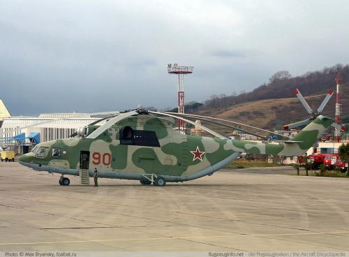 عکس های هلیکوپتر های  جنگی