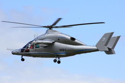 عکس هلیکوپتر های خفن و باحال